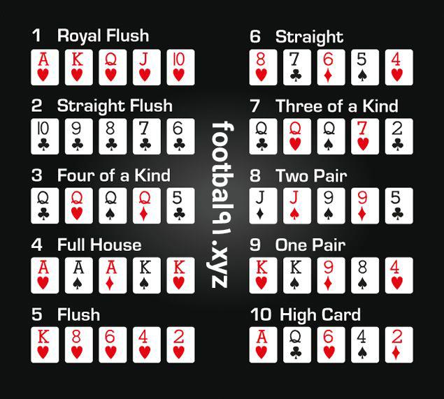 آموزش و ترفندهای بازی پوکر به زبان ساده (تگزاس هولدم)