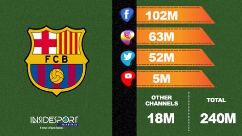 10 بهترین باشگاه های فوتبال جهان به انتخاب کاربران