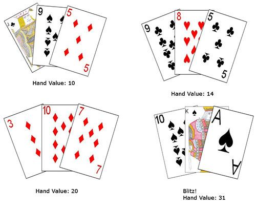 آموزش بازی پاسور 31 «Thirty-one» + قوانین، تاریخچه و روش های برد