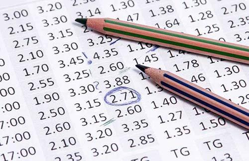 آموزش روش مبلغ گذاری در شرط بندی یا Staking Plan