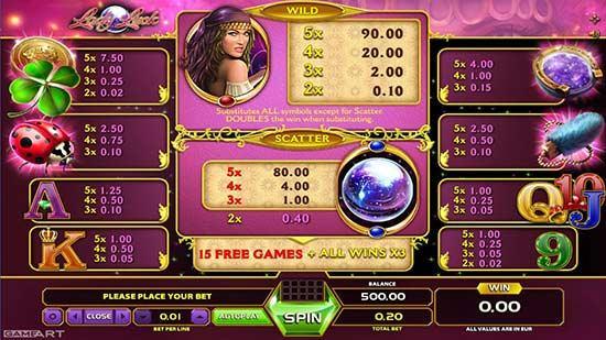 آموزش بازی بانوی شانس Lady Luck در سایت شرط بندی